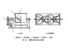 卧式螺带式混合机